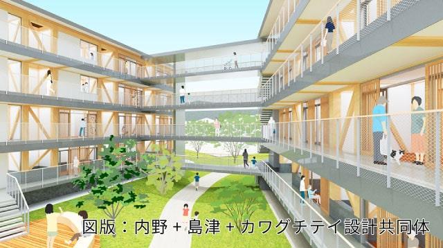 カワグチテイ建築計画